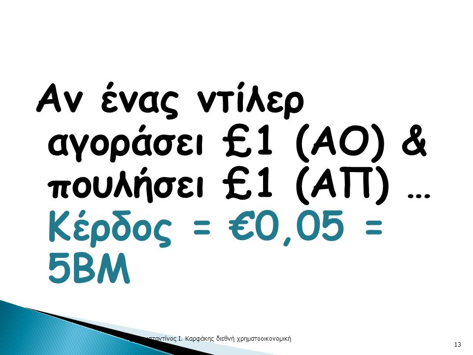 Αν ένας ντίλερ αγοράσει £1 (ΑΟ) & πουλήσει £1 (ΑΠ) … Κέρδος = €0,05 = 5ΒΜ © Κωνσταντίνος Ι. Καρφάκης διεθνή χρηματοοικονομική 13