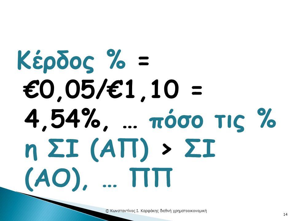 Κέρδος % = €0,05/€1,10 = 4,54%, … πόσο τις % η ΣΙ (ΑΠ) > ΣΙ (ΑΟ), … ΠΠ © Κωνσταντίνος Ι. Καρφάκης διεθνή χρηματοοικονομική 14