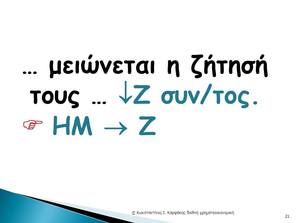 … μειώνεται η ζήτησή τους …  Ζ συν/τος.  ΗΜ  Ζ © Κωνσταντίνος Ι. Καρφάκης διεθνή χρηματοοικονομική 21
