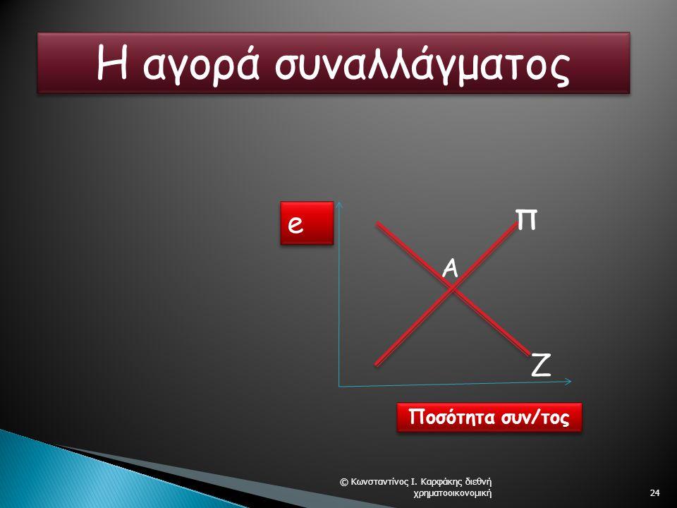 © Κωνσταντίνος Ι. Καρφάκης διεθνή χρηματοοικονομική24 e e Ποσότητα συν/τος Π Ζ Α Η αγορά συναλλάγματος