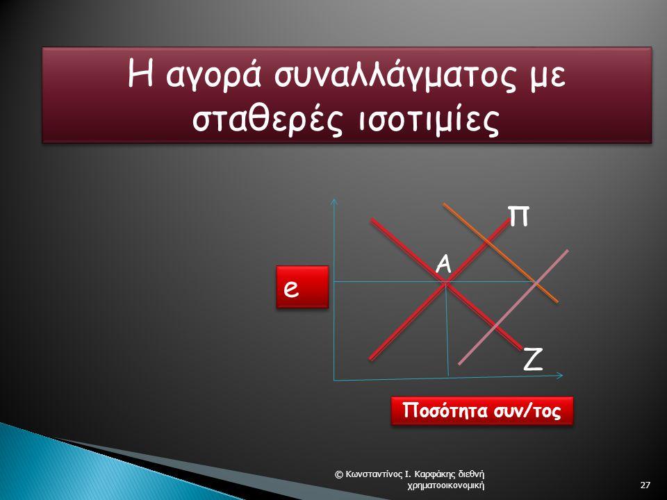 © Κωνσταντίνος Ι. Καρφάκης διεθνή χρηματοοικονομική27 e e Ποσότητα συν/τος Π Ζ Α Η αγορά συναλλάγματος με σταθερές ισοτιμίες