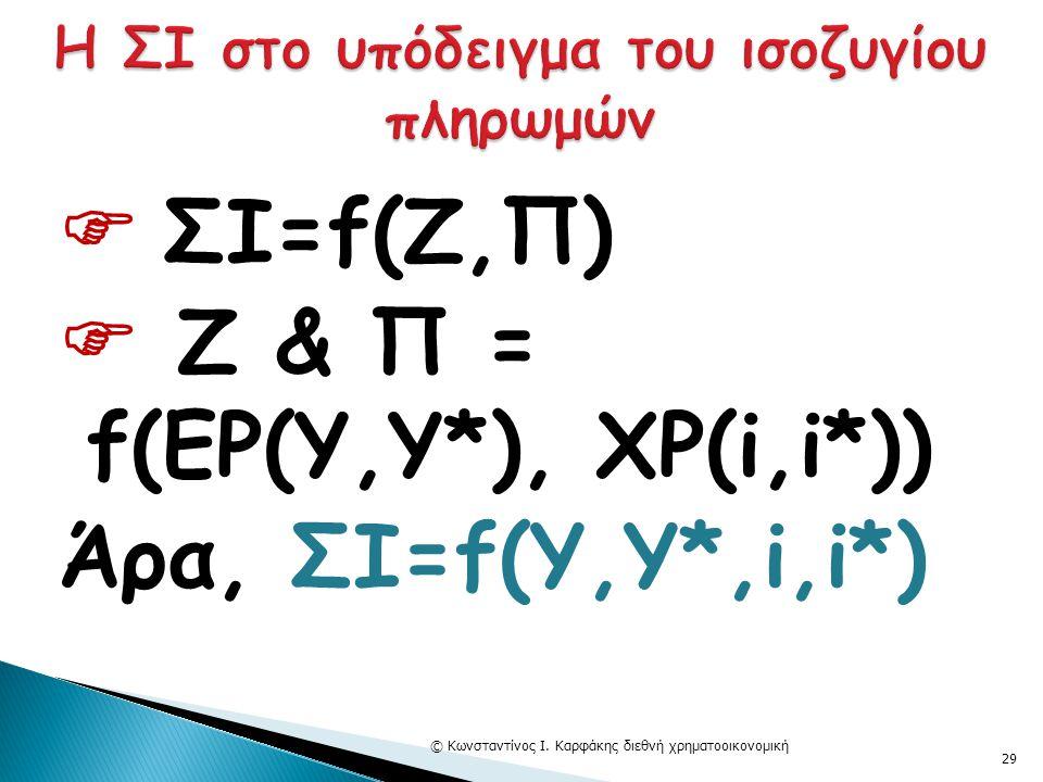  ΣΙ=f(Z,Π)  Ζ & Π = f(ΕΡ(Υ,Υ*), ΧΡ(i,i*)) Άρα, ΣΙ=f(Y,Y*,i,i*) © Κωνσταντίνος Ι. Καρφάκης διεθνή χρηματοοικονομική 29