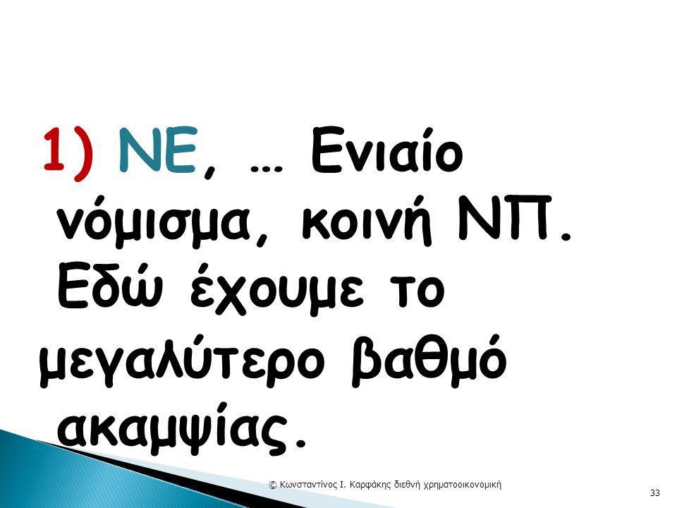 1) ΝΕ, … Ενιαίο νόμισμα, κοινή ΝΠ. Εδώ έχουμε το μεγαλύτερο βαθμό ακαμψίας. © Κωνσταντίνος Ι. Καρφάκης διεθνή χρηματοοικονομική 33