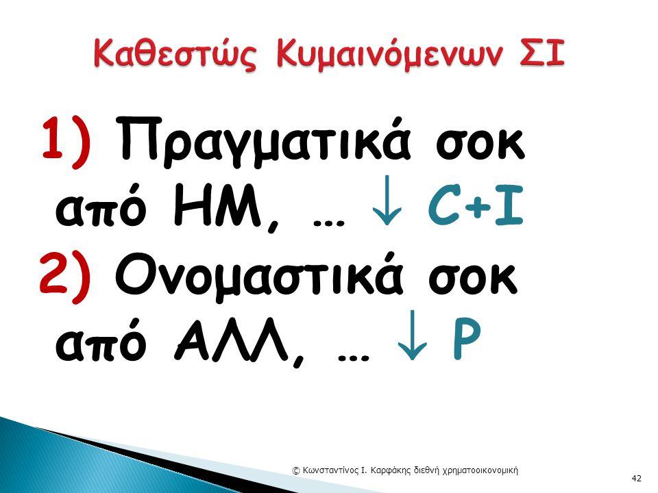 1) Πραγματικά σοκ από ΗΜ, …  C+I 2) Ονομαστικά σοκ από ΑΛΛ, …  P © Κωνσταντίνος Ι. Καρφάκης διεθνή χρηματοοικονομική 42