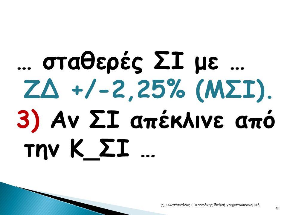 … σταθερές ΣΙ με … ΖΔ +/-2,25% (ΜΣΙ). 3) Αν ΣΙ απέκλινε από την Κ_ΣΙ … © Κωνσταντίνος Ι. Καρφάκης διεθνή χρηματοοικονομική 54