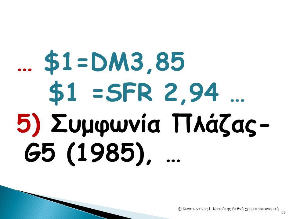 … $1=DM3,85 $1 =SFR 2,94 … 5) Συμφωνία Πλάζας- G5 (1985), … © Κωνσταντίνος Ι. Καρφάκης διεθνή χρηματοοικονομική 59