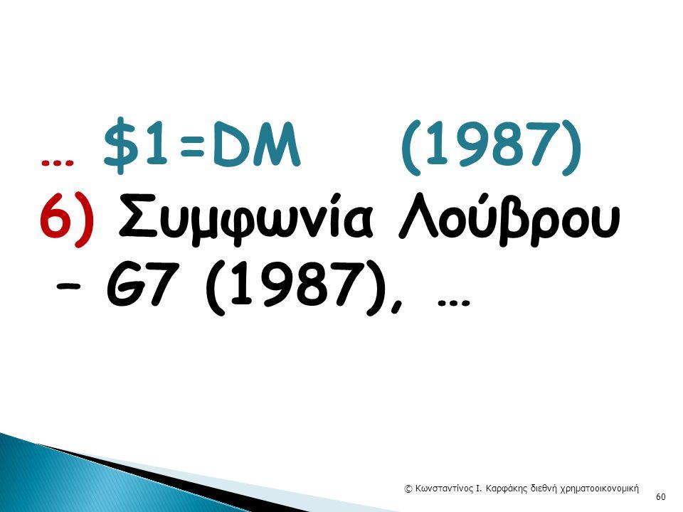 … $1=DM (1987) 6) Συμφωνία Λούβρου – G7 (1987), … © Κωνσταντίνος Ι. Καρφάκης διεθνή χρηματοοικονομική 60