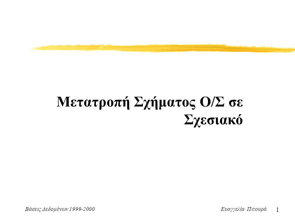 Βάσεις Δεδομένων 1999-2000 Ευαγγελία Πιτουρά 1 Μετατροπή Σχήματος Ο/Σ σε Σχεσιακό