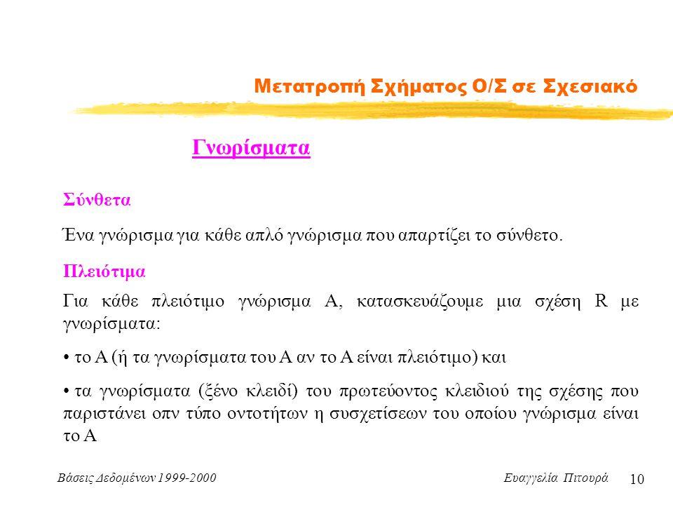 Βάσεις Δεδομένων 1999-2000 Ευαγγελία Πιτουρά 10 Μετατροπή Σχήματος Ο/Σ σε Σχεσιακό Γνωρίσματα Σύνθετα Ένα γνώρισμα για κάθε απλό γνώρισμα που απαρτίζει το σύνθετο.