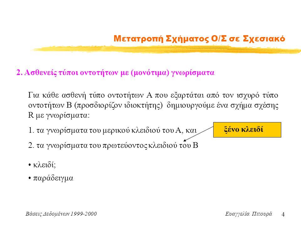 Βάσεις Δεδομένων 1999-2000 Ευαγγελία Πιτουρά 5 Μετατροπή Σχήματος Ο/Σ σε Σχεσιακό 2.