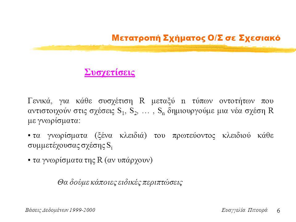 Βάσεις Δεδομένων 1999-2000 Ευαγγελία Πιτουρά 6 Μετατροπή Σχήματος Ο/Σ σε Σχεσιακό Συσχετίσεις Γενικά, για κάθε συσχέτιση R μεταξύ n τύπων οντοτήτων που αντιστοιχούν στις σχέσεις S 1, S 2, …, S n δημιουργούμε μια νέα σχέση R με γνωρίσματα: τα γνωρίσματα (ξένα κλειδιά) του πρωτεύοντος κλειδιού κάθε συμμετέχουσας σχέσης S i τα γνωρίσματα της R (αν υπάρχουν) Θα δούμε κάποιες ειδικές περιπτώσεις