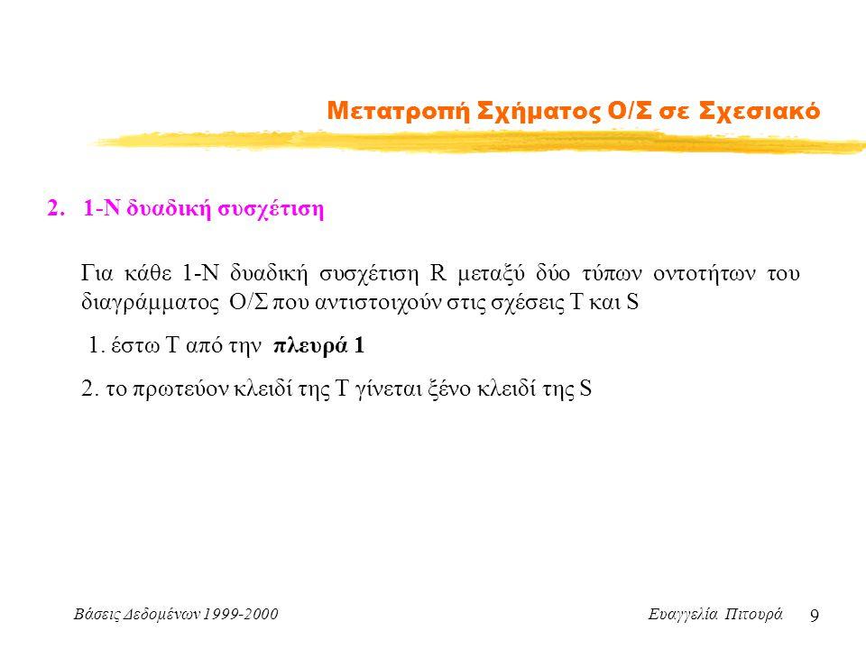 Βάσεις Δεδομένων 1999-2000 Ευαγγελία Πιτουρά 9 Μετατροπή Σχήματος Ο/Σ σε Σχεσιακό 2.