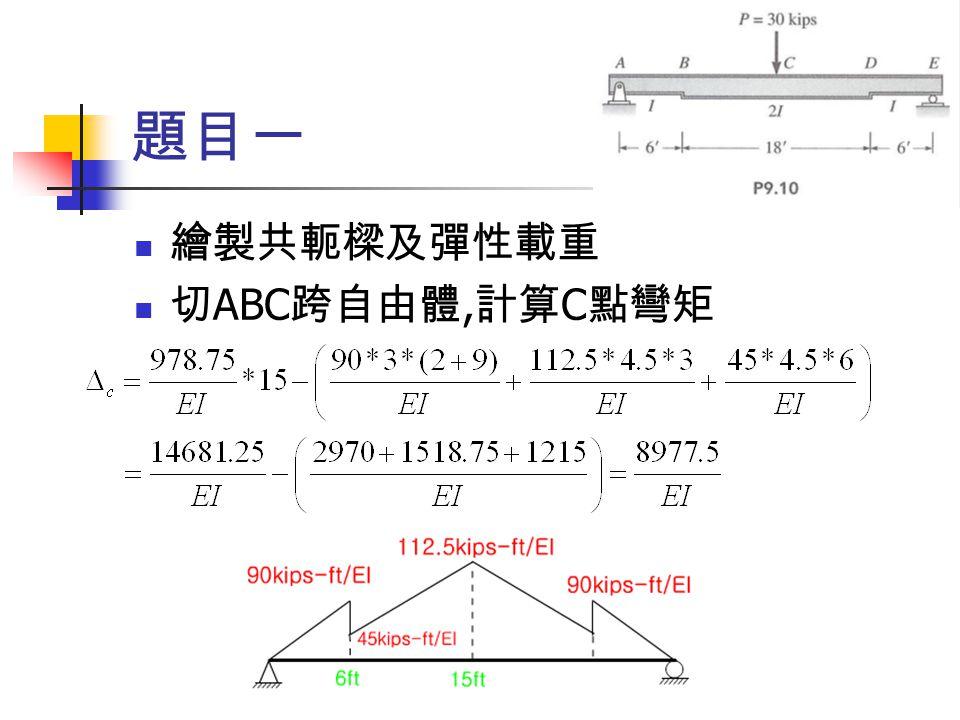 題目一 繪製共軛樑及彈性載重 切 ABC 跨自由體, 計算 C 點彎矩