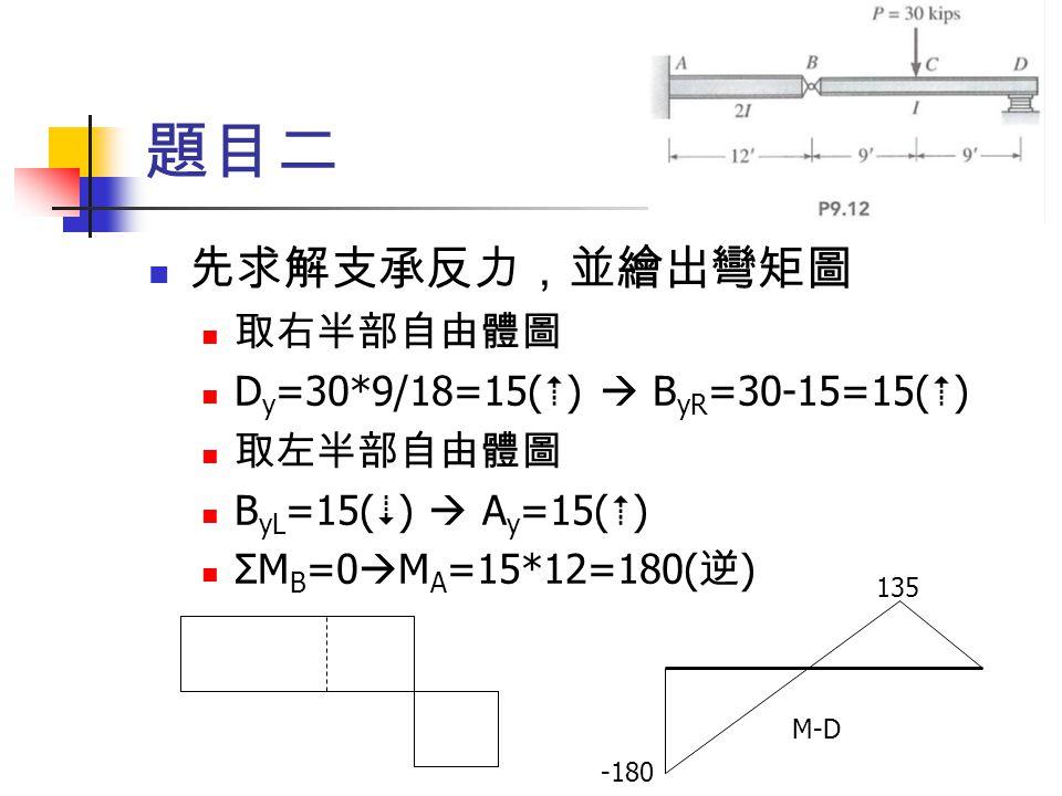 題目二 先求解支承反力,並繪出彎矩圖 取右半部自由體圖 D y =30*9/18=15(  )  B yR =30-15=15(  ) 取左半部自由體圖 B yL =15(  )  A y =15(  ) ΣM B =0  M A =15*12=180( 逆 ) -180 135 M-