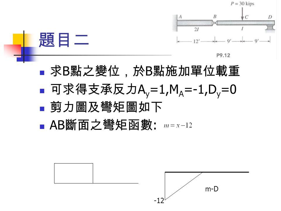 題目二 求 B 點之變位,於 B 點施加單位載重 可求得支承反力 A y =1,M A =-1,D y =0 剪力圖及彎矩圖如下 AB 斷面之彎矩函數 : -12 m-D