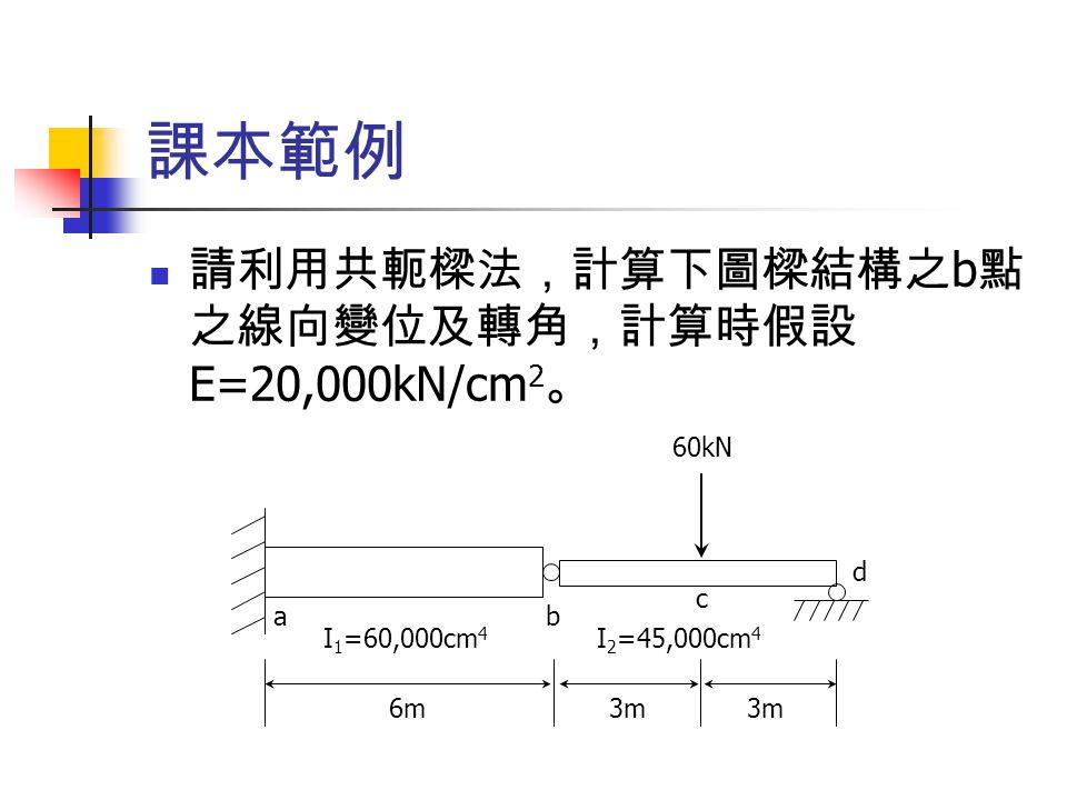 課本範例 首先求得原結構之彎矩圖 先求出支承反力 d x =60*3/6=30  b x =30  a x =30 再求出固定端彎矩及 c 點彎矩 M a =30*6=180 kN-m M c =-180+30*9=90 kN-m 30 -30 -180 90