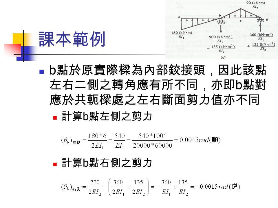 課本範例 b 點於原實際樑為內部鉸接頭,因此該點 左右二側之轉角應有所不同,亦即 b 點對 應於共軛樑處之左右斷面剪力值亦不同 計算 b 點左側之剪力 計算 b 點右側之剪力