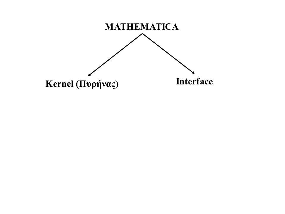 MATHEMATICA Kernel (Πυρήνας) Interface