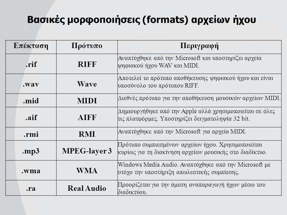 Άλλα πρότυπα - WMA (Windows Media Audio) Βασίζεται στις ίδιες βασικές συμπίεσης με το MP3 με άριστη ποιότητα αναπαραγωγής και με μεγαλύτερη ακόμη συμπίεση στα 64 kbps (τα τραγούδια που είναι προστατευμένα δεν μπορούν να μεταδοθούν ελεύθερα).