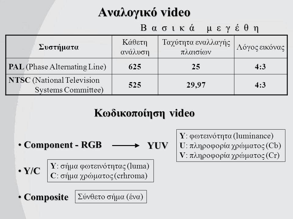 α. Video περιεχομένου Βίντεο β.