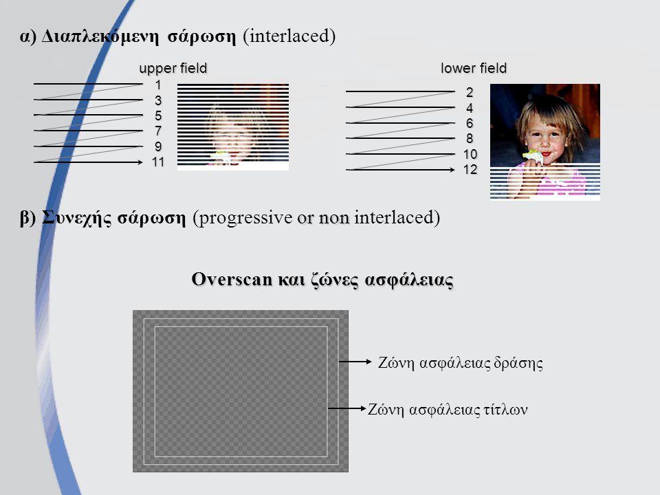 Αναλογικό video Συστήματα Κάθετη ανάλυση Ταχύτητα εναλλαγής πλαισίων Λόγος εικόνας PAL (Phase Alternating Line)625254:3 NTSC (National Television Systems Committee) 52529,974:3 Κωδικοποίηση video Component - RGB Component - RGB Y/C Y/C Composite Composite YUV Y: φωτεινότητα (luminance) U: πληροφορία χρώματος (Cb) V: πληροφορία χρώματος (Cr) Y: σήμα φωτεινότητας (luma) C: σήμα χρώματος (crhroma) Σύνθετο σήμα (ένα) Β α σ ι κ ά μ ε γ έ θ η