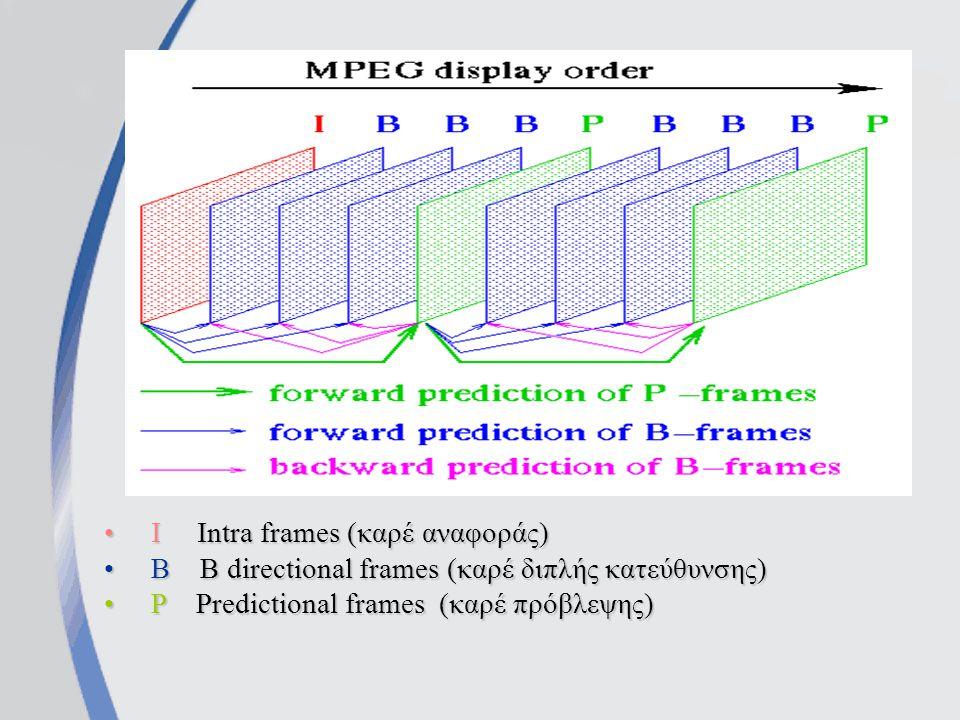 Τεχνικές συμπίεσης video (compressor/decompressor ή codec) Χωρική συμπίεση (Ενδοπλαισιακή)Χωρική συμπίεση (Ενδοπλαισιακή) Χρονική συμπίεση (Διαπλαισιακή)Χρονική συμπίεση (Διαπλαισιακή) Συμπίεση με ή χωρίς απώλειεςΣυμπίεση με ή χωρίς απώλειες Ασύμμετρη και συμμετρική συμπίεσηΑσύμμετρη και συμμετρική συμπίεση Συμπίεση κατά MPEG (Moving Picture Experts Group)