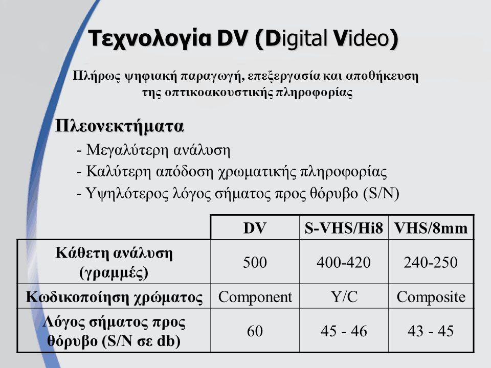 Για σύλληψη Video - Κάρτα σύλληψης video - ήχου - Κεντρική Μονάδα Επεξεργασίας (CPU) - Σκληρός δίσκος - Δίαυλος δεδομένων (Data bus) - Λογισμικό σύλληψης - Codec σύλληψης - Κατάλληλο λειτουργικό Απαιτήσεις σε Hardware/Software Για επεξεργασία Video - Κάρτα γραφικών - Μνήμη RAM - Οθόνη - Λογισμικό επεξεργασίας - Codec αποθήκευσης