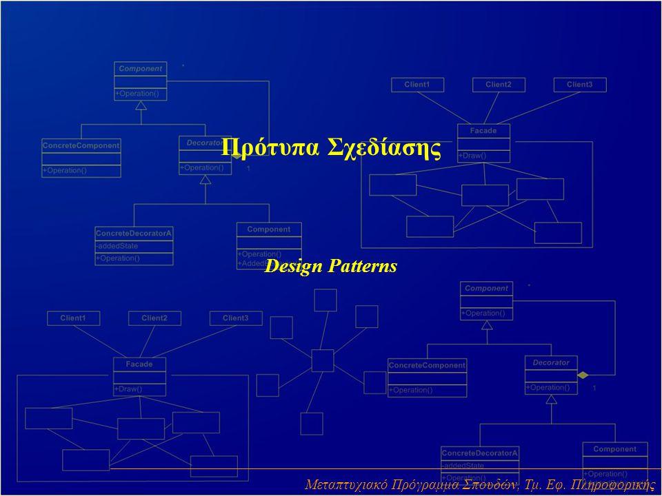 Πρότυπα Σχεδίασης Design Patterns Μεταπτυχιακό Πρόγραμμα Σπουδών, Τμ. Εφ. Πληροφορικής