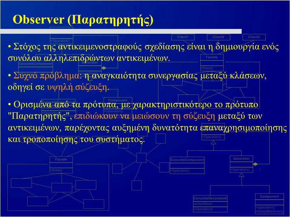 Observer (Παρατηρητής) Στόχος της αντικειμενοστραφούς σχεδίασης είναι η δημιουργία ενός συνόλου αλληλεπιδρώντων αντικειμένων.