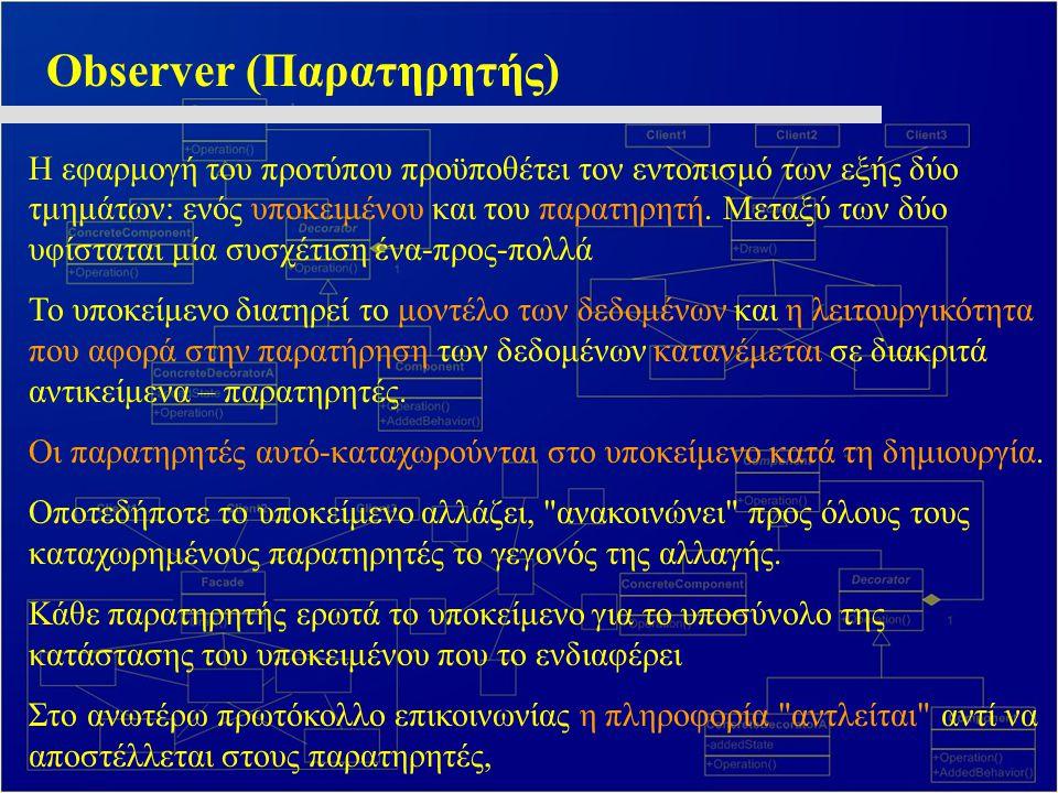 Observer (Παρατηρητής) Η εφαρμογή του προτύπου προϋποθέτει τον εντοπισμό των εξής δύο τμημάτων: ενός υποκειμένου και του παρατηρητή.