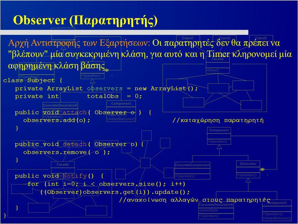Observer (Παρατηρητής) Αρχή Αντιστροφής των Εξαρτήσεων: Οι παρατηρητές δεν θα πρέπει να βλέπουν μία συγκεκριμένη κλάση, για αυτό και η Timer κληρονομεί μία αφηρημένη κλάση βάσης class Subject { private ArrayList observers = new ArrayList(); private int totalObs = 0; public void attach( Observer o ) { observers.add(o); //καταχώρηση παρατηρητή } public void detach( Observer o) { observers.remove( o ); } public void Notify() { for (int i=0; i < observers.size(); i++) ((Observer)observers.get(i)).update(); //ανακοίνωση αλλαγών στους παρατηρητές }