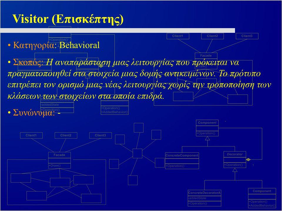 Visitor (Επισκέπτης) Κατηγορία: Behavioral Σκοπός: Η αναπαράσταση μιας λειτουργίας που πρόκειται να πραγματοποιηθεί στα στοιχεία μιας δομής αντικειμένων.