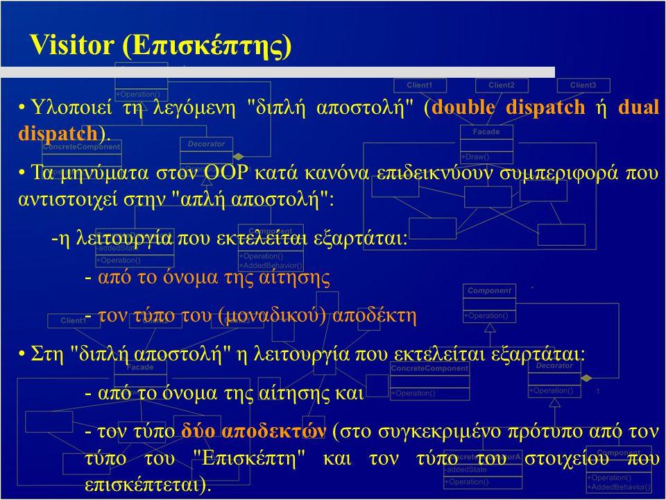 Visitor (Επισκέπτης) Παράδειγμα: εφαρμογή η οποία διαχειρίζεται το εισόδημα (Income) και τις μέρες αδείας (Vacation Days) των υπαλλήλων μιας εταιρείας donwload αρχικό κώδικα από macedonia.uom.gr
