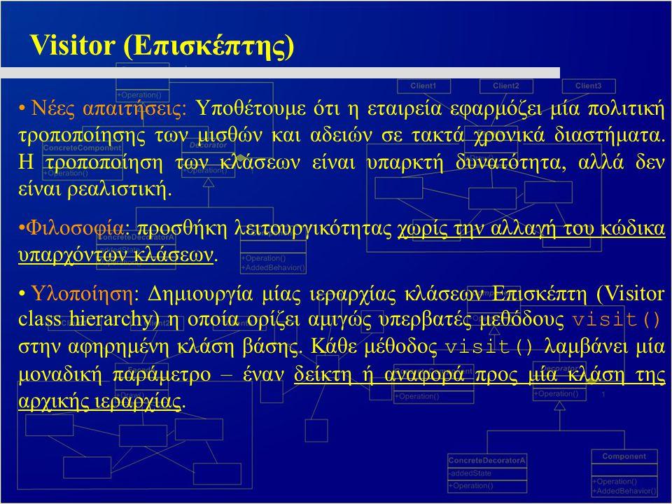 Visitor (Επισκέπτης) Σχεδίαση: 1ο Στάδιο: Κάθε νέα λειτουργία μοντελοποιείται ως παράγωγος κλάσης της ιεραρχίας των Επισκεπτών.