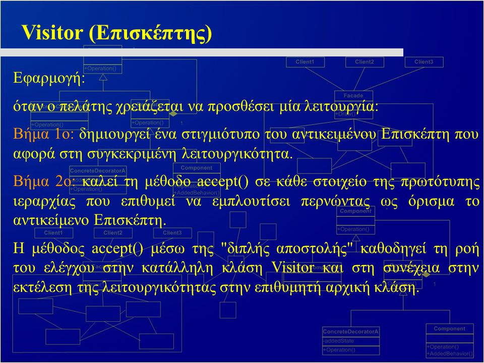 Visitor (Επισκέπτης) Εφαρμογή: όταν ο πελάτης χρειάζεται να προσθέσει μία λειτουργία: Βήμα 1ο: δημιουργεί ένα στιγμιότυπο του αντικειμένου Επισκέπτη που αφορά στη συγκεκριμένη λειτουργικότητα.