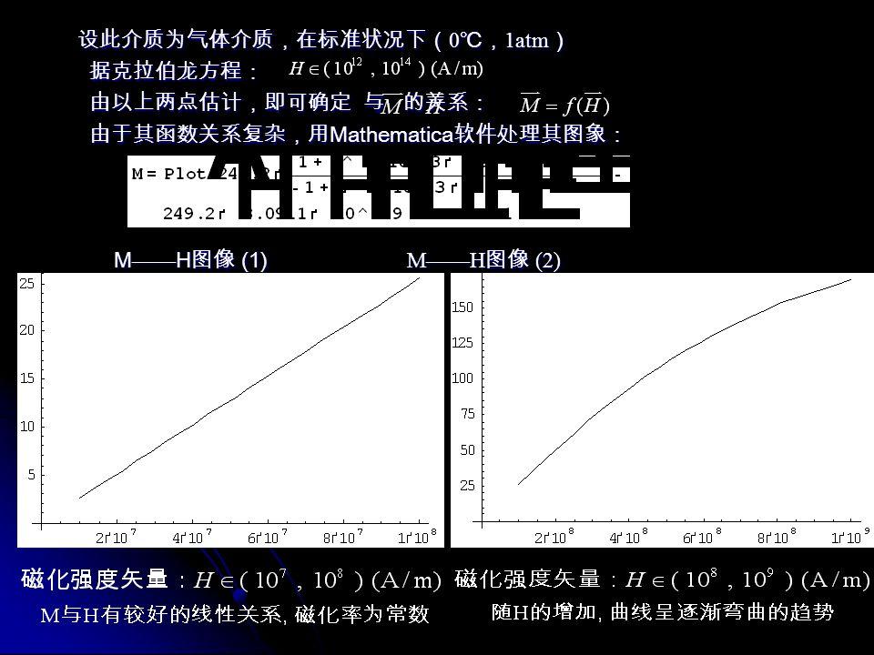 设此介质为气体介质,在标准状况下( 0 ℃, 1atm ) 设此介质为气体介质,在标准状况下( 0 ℃, 1atm ) 据克拉伯龙方程: 据克拉伯龙方程: 由以上两点估计,即可确定 与 的关系: 由以上两点估计,即可确定 与 的关系: 由于其函数关系复杂,用 Mathematica 软件处理其图象: 由于其函数关系复杂,用 Mathematica 软件处理其图象: M —— H 图像 (1) M——H 图像 (2) M —— H 图像 (1) M——H 图像 (2)