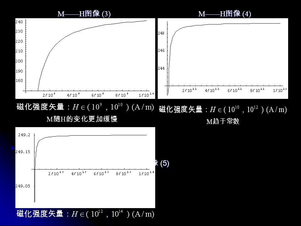 M——H 图像 (3) M——H 图像 (4) M——H 图像 (3) M——H 图像 (4) M —— H 图像 (5) M —— H 图像 (5) M 不随 H 变化 M 不随 H 变化