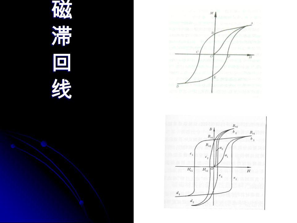 在图( 1 )中, H ∈ (10 7,10 8 )A/m M—H 呈线性关系,即 X m 为常数 在图( 1 )中, H ∈ (10 7,10 8 )A/m M—H 呈线性关系,即 X m 为常数 在图( 2 )中随着 H 的增加,曲线在弯曲的程度有减缓趋势 在图( 2 )中随着 H 的增加,曲线在弯曲的程度有减缓趋势 在图( 3 ),( 4 )中随 H 增加, 趋于常数 在图( 3 ),( 4 )中随 H 增加, 趋于常数 在图( 5 )中可清晰看出 的极限为 —— 饱和 在图( 5 )中可清晰看出 的极限为 —— 饱和 于是,我们可以根据图象各个点切线的斜率求出每个状态的 X m 。 于是,我们可以根据图象各个点切线的斜率求出每个状态的 X m 。 注记: Langevin 经典解释中的 不太强, T 不能过低。 注记: Langevin 经典解释中的 不太强, T 不能过低。 通过以上工作,我们成功地把条件推广到了更广的范围。 通过以上工作,我们成功地把条件推广到了更广的范围。 但须注意:对于顺磁质磁化时,顺磁效应与抗磁效应是并存的,由于因进 动产生反向附加磁矩导致的抗效应比因固有磁矩转向导致的顺磁效应要 小得多,抗磁效应被顺磁下应所淹没,于是上述推导中是忽略了 因进动 而产生的抗磁效应。 但须注意:对于顺磁质磁化时,顺磁效应与抗磁效应是并存的,由于因进 动产生反向附加磁矩导致的抗效应比因固有磁矩转向导致的顺磁效应要 小得多,抗磁效应被顺磁下应所淹没,于是上述推导中是忽略了 因进动 而产生的抗磁效应。 若考虑到抗磁效应:并采取一阶近似: 若考虑到抗磁效应:并采取一阶近似: