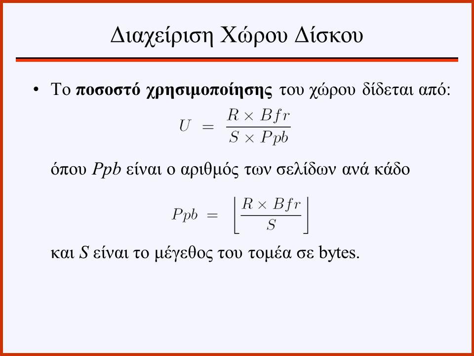 Το ποσοστό χρησιμοποίησης του χώρου δίδεται από: όπου Ppb είναι ο αριθμός των σελίδων ανά κάδο και S είναι το μέγεθος του τομέα σε bytes. Διαχείριση Χ