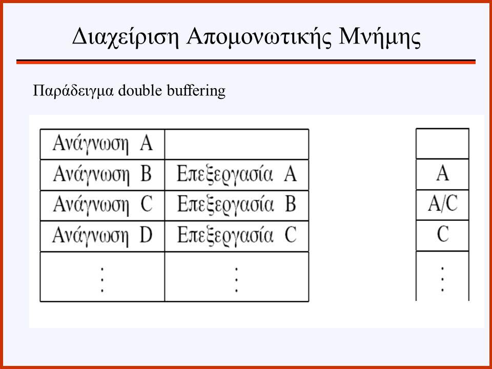 Παράδειγμα double buffering