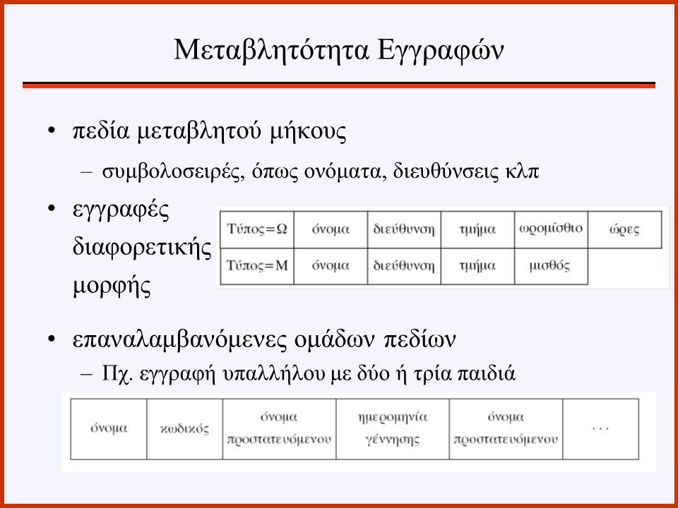 πεδία μεταβλητού μήκους –συμβολοσειρές, όπως ονόματα, διευθύνσεις κλπ εγγραφές διαφορετικής μορφής επαναλαμβανόμενες ομάδων πεδίων –Πχ. εγγραφή υπαλλή
