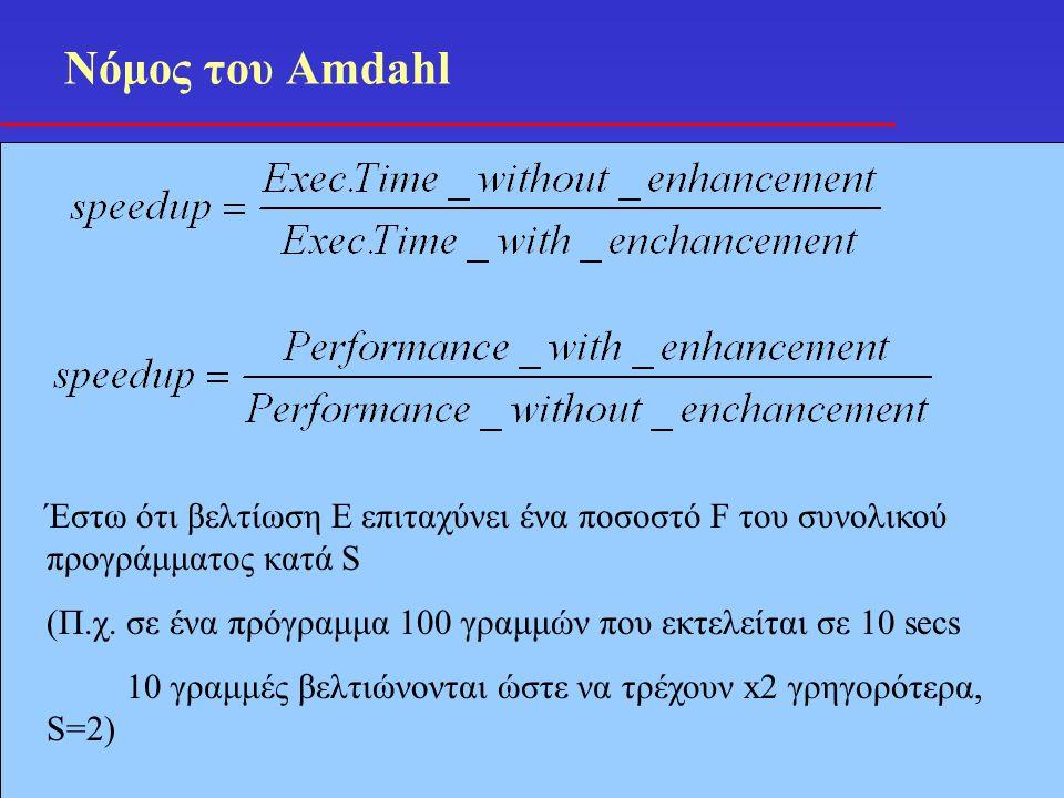 Νόμος του Amdahl Έστω ότι βελτίωση E επιταχύνει ένα ποσοστό F του συνολικού προγράμματος κατά S (Π.χ.