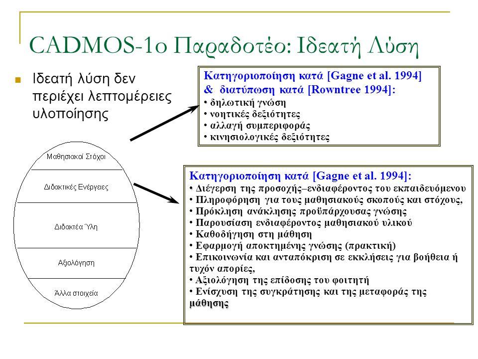 CADMOS-1o Παραδοτέο: Ιδεατή Λύση Ιδεατή λύση δεν περιέχει λεπτομέρειες υλοποίησης Κατηγοριοποίηση κατά [Gagne et al. 1994] & διατύπωση κατά [Rowntree