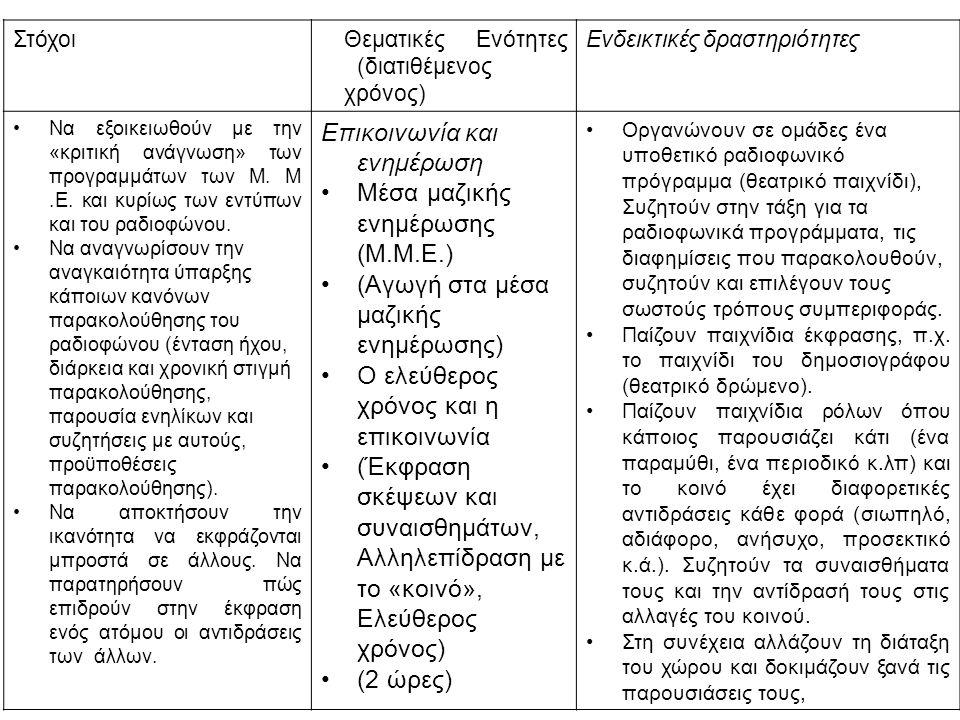 ΣτόχοιΘεματικές Ενότητες (διατιθέμενος χρόνος) Ενδεικτικές δραστηριότητες Να εξοικειωθούν με την «κριτική ανάγνωση» των προγραμμάτων των Μ. Μ.Ε. και κ