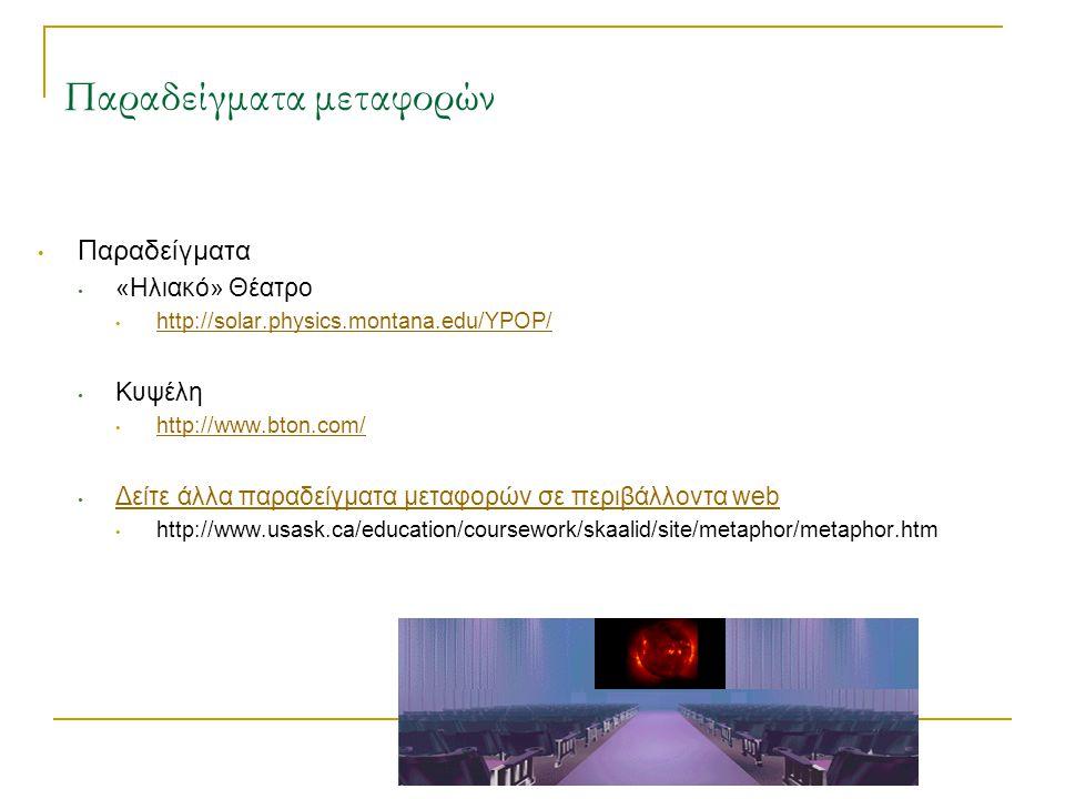 Παραδείγματα μεταφορών Παραδείγματα «Ηλιακό» Θέατρο http://solar.physics.montana.edu/YPOP/ Κυψέλη http://www.bton.com/ Δείτε άλλα παραδείγματα μεταφορ