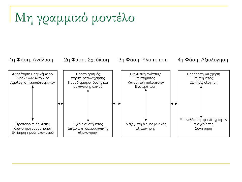 Λύση διδακτικού προβλήματος Ανάλυση περιεχομένου διδασκαλίας  Η ανάλυση του περιεχομένου (content analysis) είναι από τα σημαντικότερα στάδια.