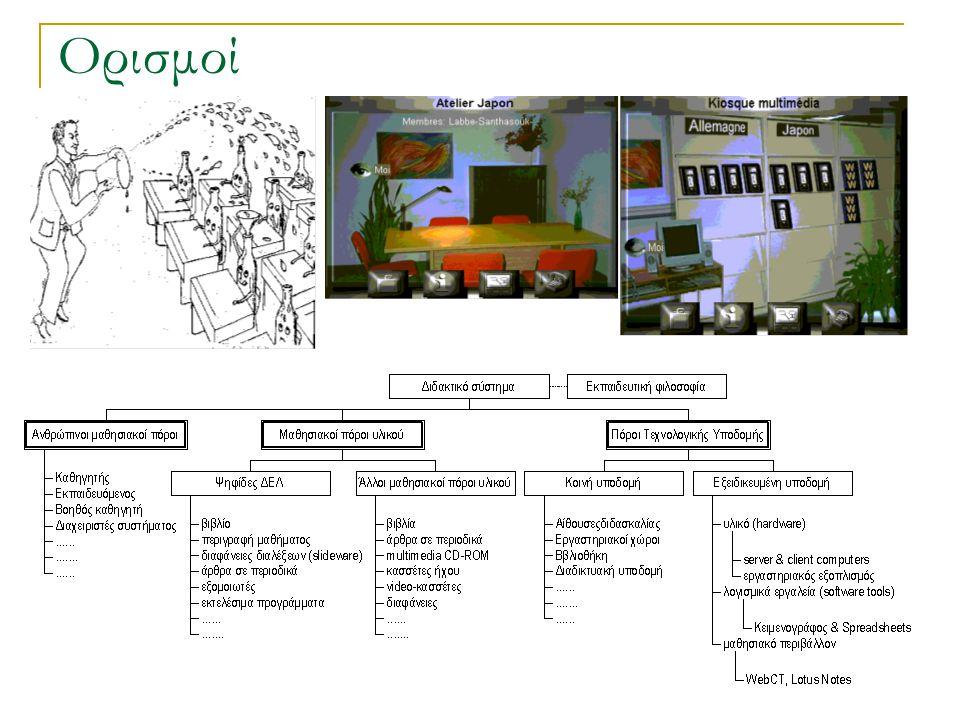 http://www.schoolhistory.co.uk/diagrams/
