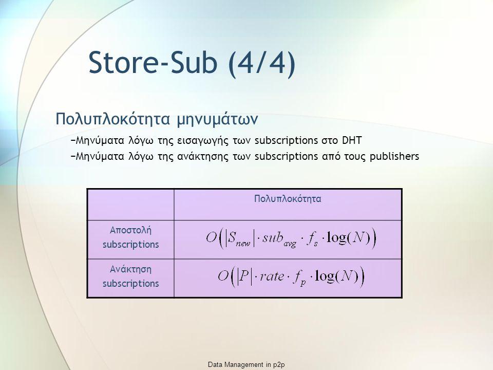 Data Management in p2p Store-Sub (4/4) Πολυπλοκότητα μηνυμάτων −Μηνύματα λόγω της εισαγωγής των subscriptions στο DHT −Μηνύματα λόγω της ανάκτησης των subscriptions από τους publishers Πολυπλοκότητα Αποστολή subscriptions Ανάκτηση subscriptions