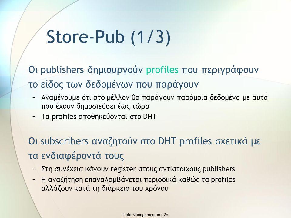 Data Management in p2p Store-Pub (1/3) Οι publishers δημιουργούν profiles που περιγράφουν το είδος των δεδομένων που παράγουν −Αναμένουμε ότι στο μέλλον θα παράγουν παρόμοια δεδομένα με αυτά που έχουν δημοσιεύσει έως τώρα −Τα profiles αποθηκεύονται στο DHT Οι subscribers αναζητούν στο DHT profiles σχετικά με τα ενδιαφέροντά τους −Στη συνέχεια κάνουν register στους αντίστοιχους publishers −Η αναζήτηση επαναλαμβάνεται περιοδικά καθώς τα profiles αλλάζουν κατά τη διάρκεια του χρόνου