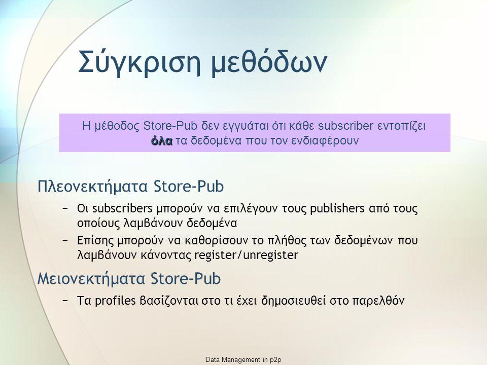 Data Management in p2p Σύγκριση μεθόδων Πλεονεκτήματα Store-Pub −Οι subscribers μπορούν να επιλέγουν τους publishers από τους οποίους λαμβάνουν δεδομέ